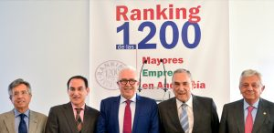 ranking 1200 mayores empresas de andalucia
