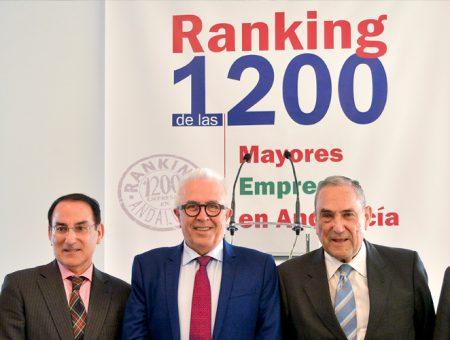 Ranking de las 1200 mayores empresas de Andalucía