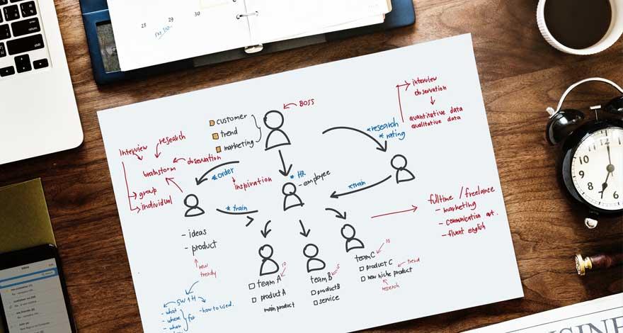 beneficios de una estrategia de contenidos para empresas