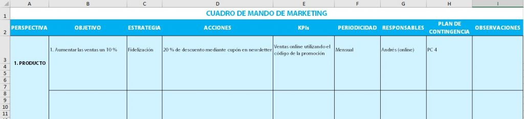 tabla cuadro de mando en marketing