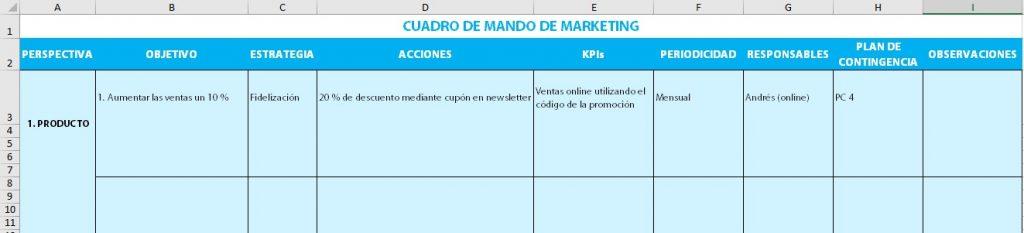 tabla cuadro de mando en marketing